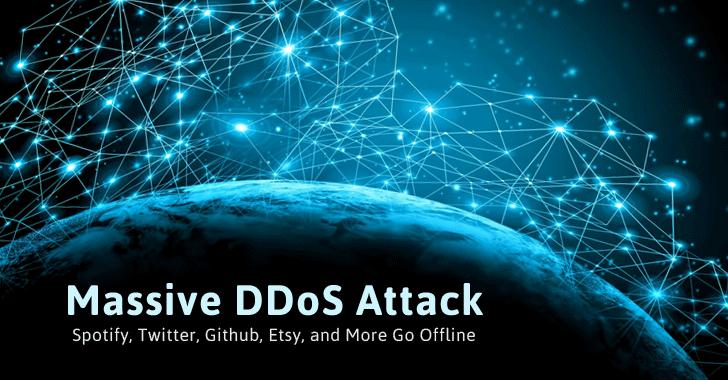 ddos-dyn-dns-attack