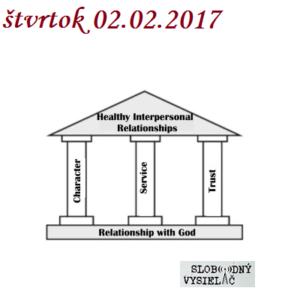Spirituálny kapitál 136