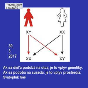 Opony 167 (Genetika v psychiatrii)
