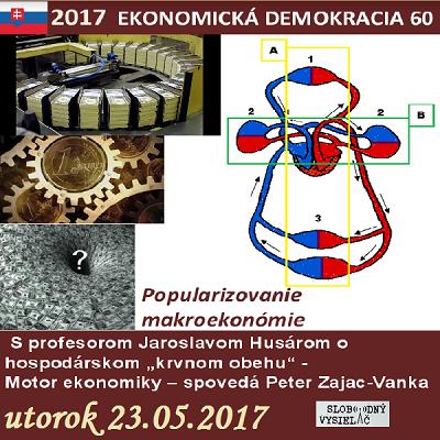 Ekonomická demokracia 60