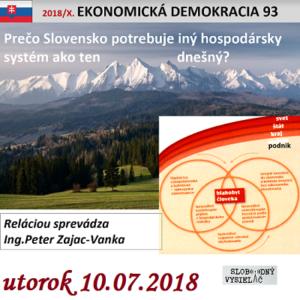 Ekonomická demokracia 93