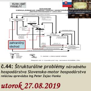 Klub národohospodárov Slovenska 44 (repríza)