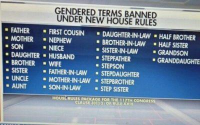 """Liberáli v americkom Kongrese zavádzajú nové pravidlá: Genderovo nekorektné slová ako """"otec"""", """"matka"""", """"syn"""", """"dcéra"""", """"brat"""", """"sestra"""" a pod. budú neprípustné."""